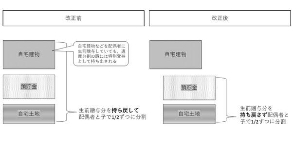 286-31-2.1.民法改正、老後の生活検討.jpg